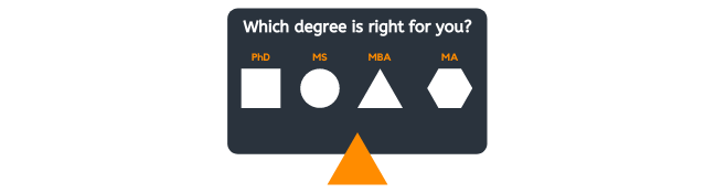 Which Graduate Degree is Right for You?