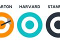 Choosing Target Schools — Factors to Consider