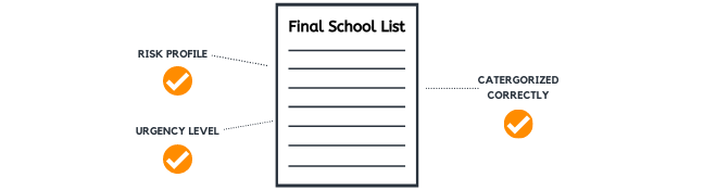Final School List Validation Template