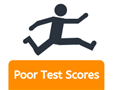 How to Overcome a Poor Test Score